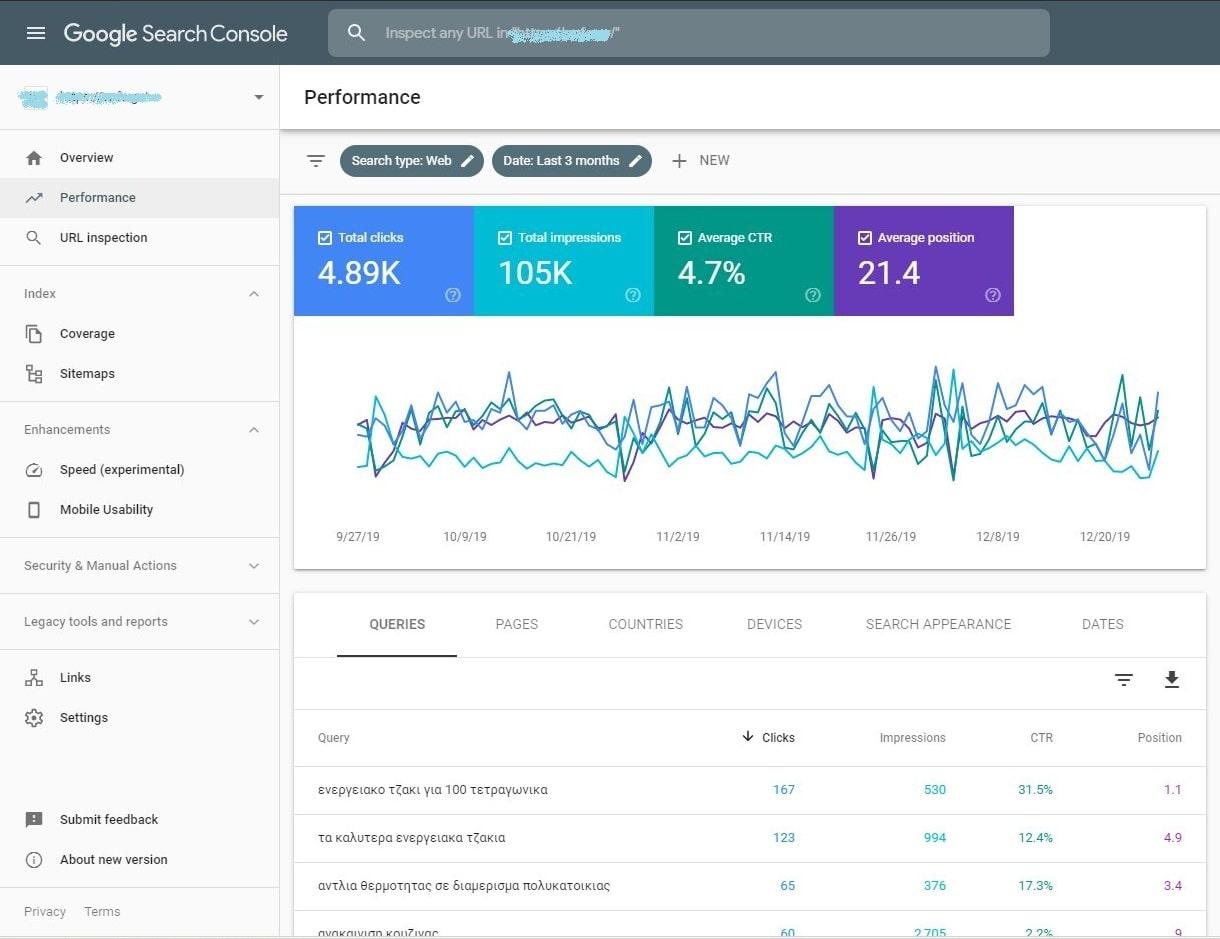 προώθηση ιστοσελίδων με το google search console