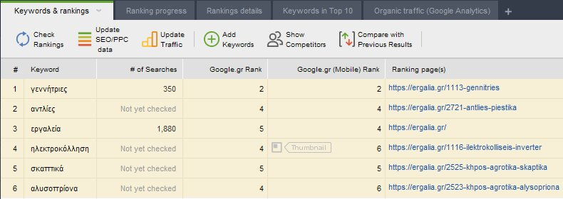 rank Tracker ergalia πρώτη σελίδα google